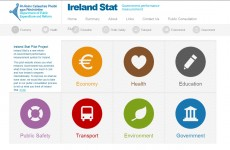 Government launches performance measure website